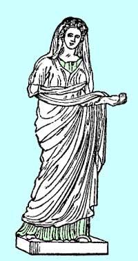 Ancient World: Rome